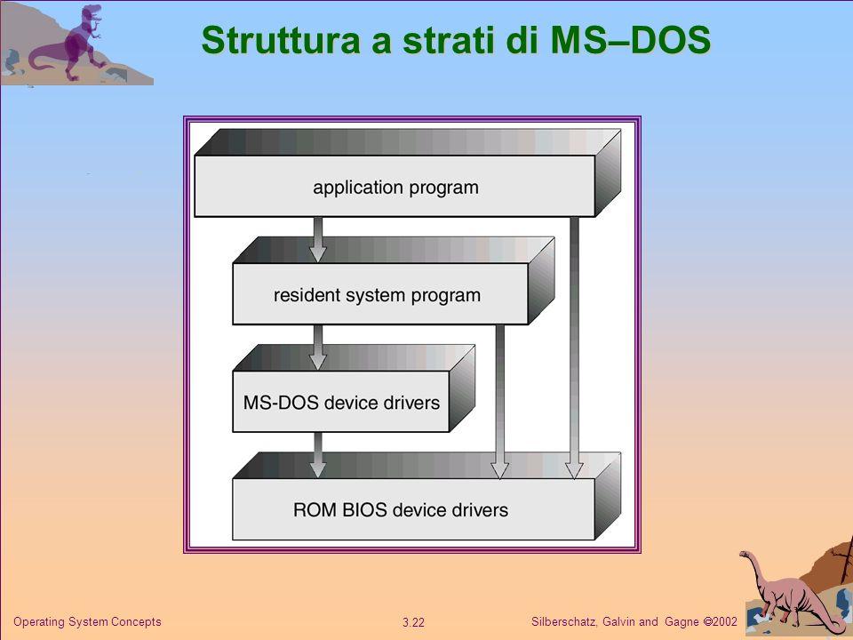 Struttura a strati di MS–DOS