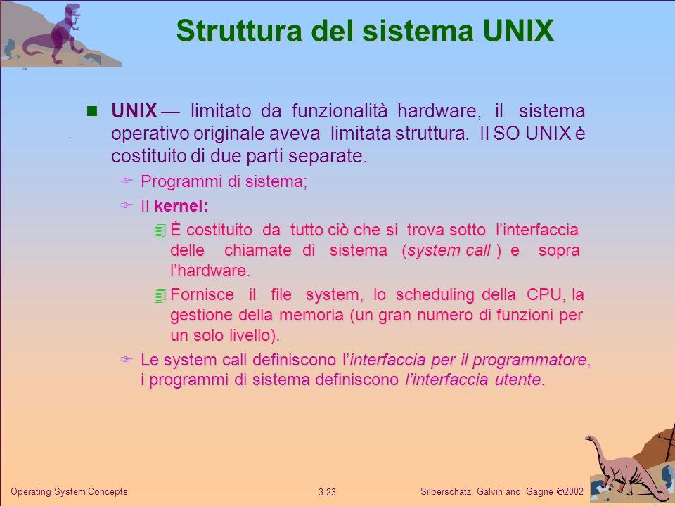 Struttura del sistema UNIX