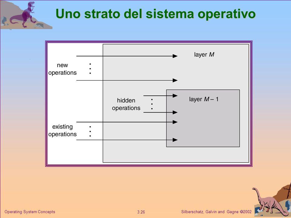 Uno strato del sistema operativo