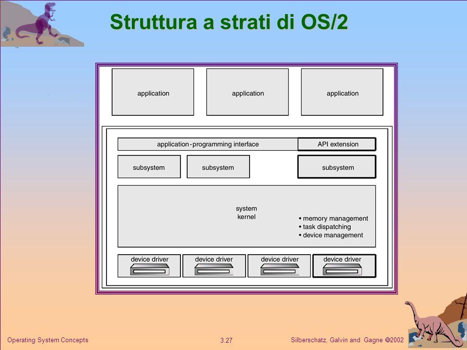 Struttura a strati di OS/2