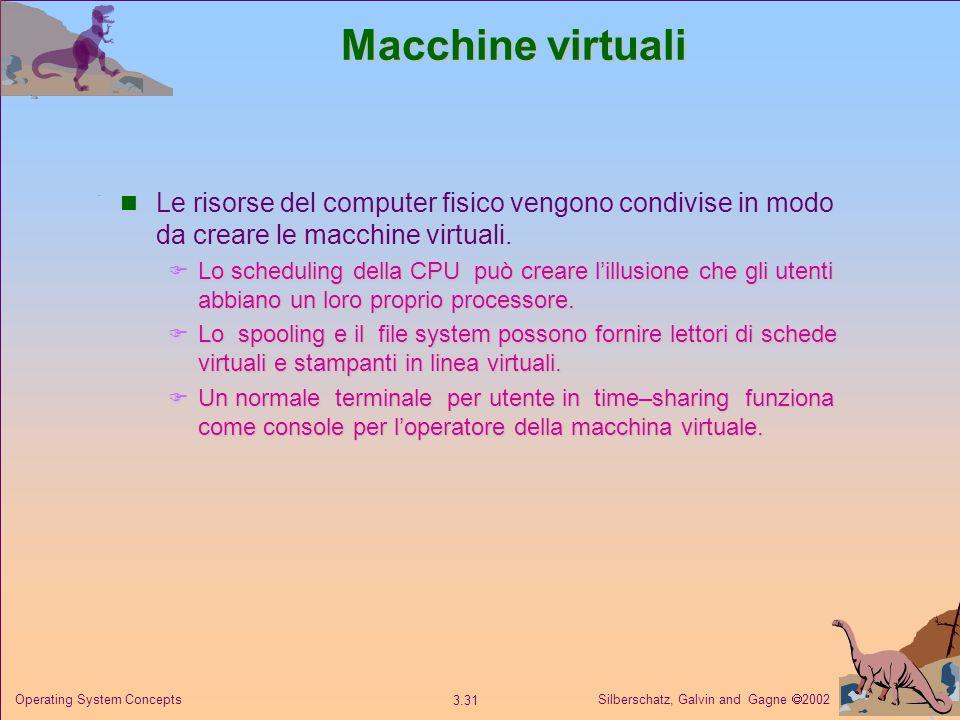 Macchine virtualiLe risorse del computer fisico vengono condivise in modo da creare le macchine virtuali.