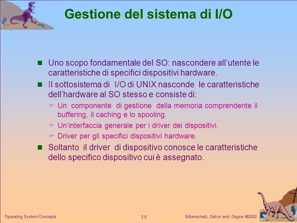 Gestione del sistema di I/O