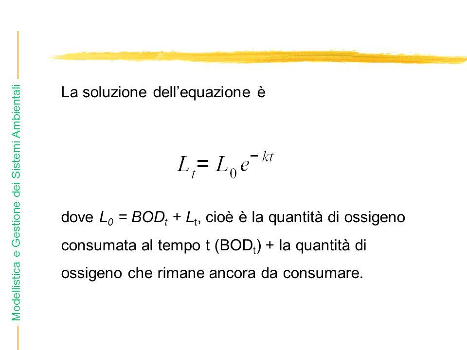 La soluzione dell'equazione è