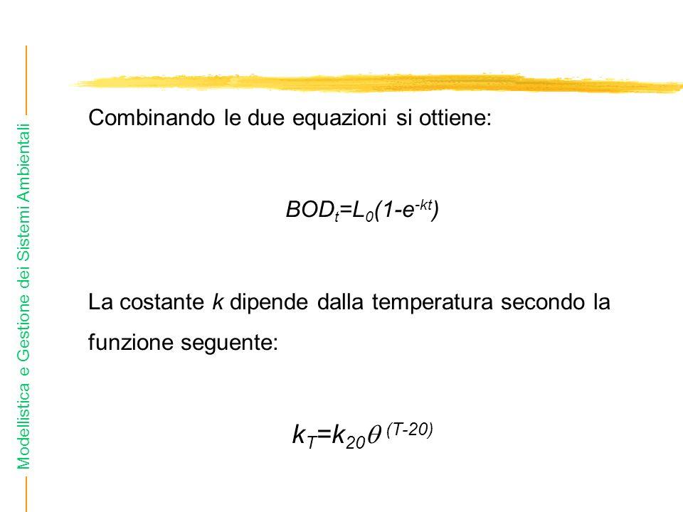 La costante k dipende dalla temperatura secondo la funzione seguente: