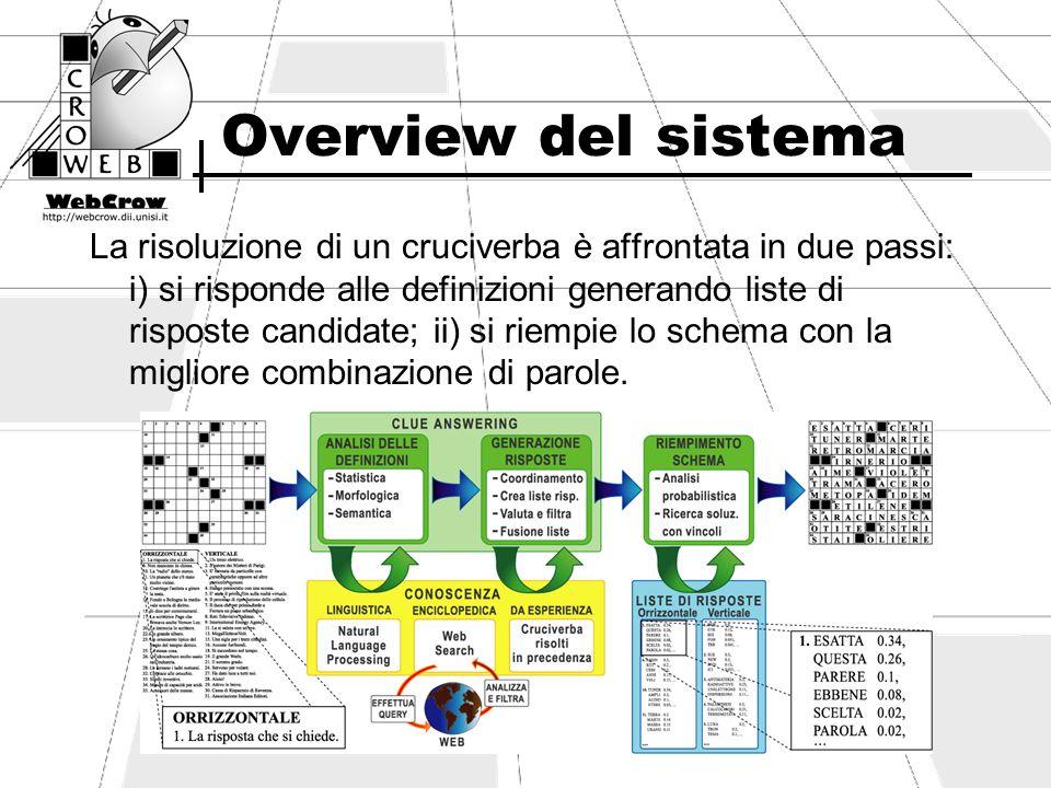 Overview del sistema
