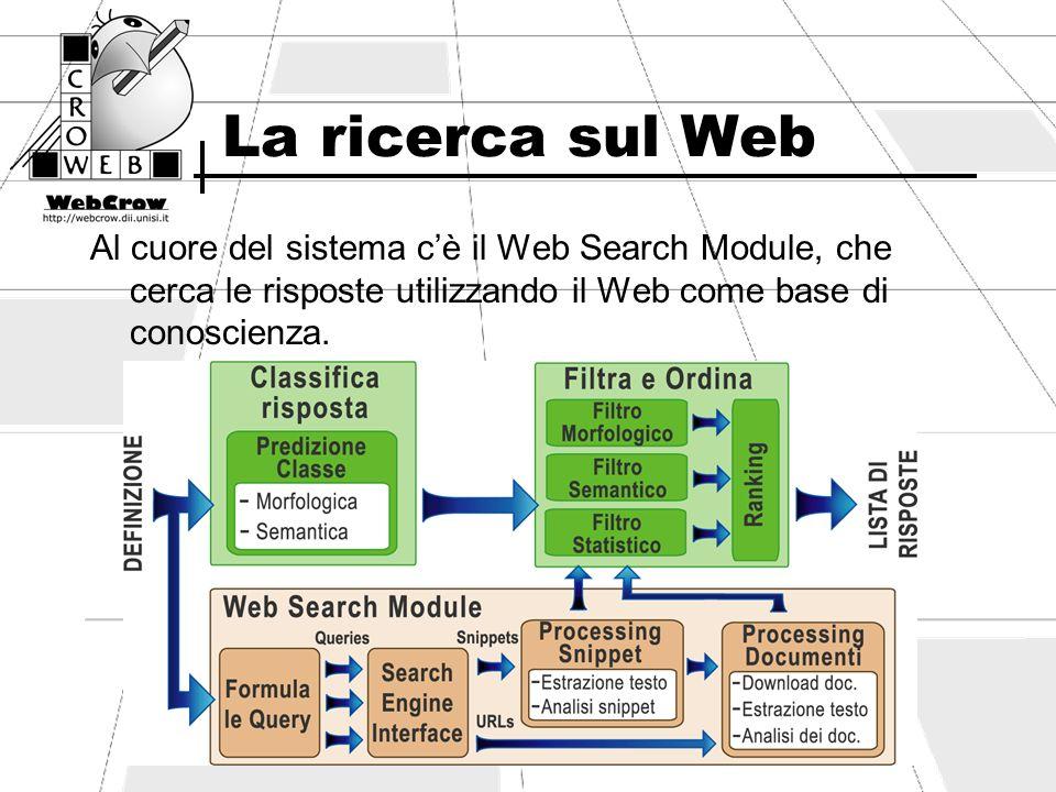 La ricerca sul Web Al cuore del sistema c'è il Web Search Module, che cerca le risposte utilizzando il Web come base di conoscienza.