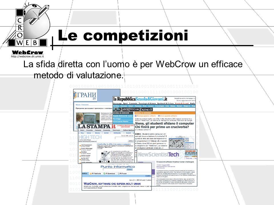 Le competizioni La sfida diretta con l'uomo è per WebCrow un efficace metodo di valutazione.