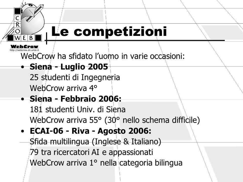 Le competizioni WebCrow ha sfidato l'uomo in varie occasioni: