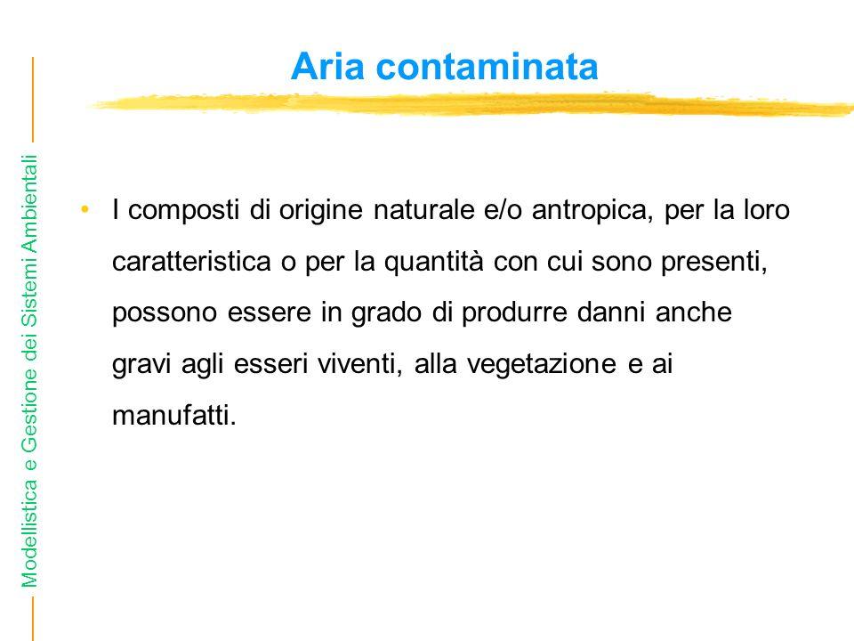 Aria contaminata