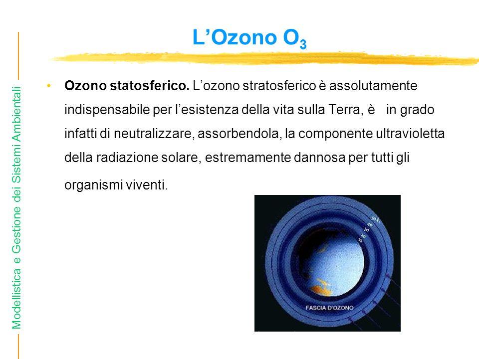 L'Ozono O3