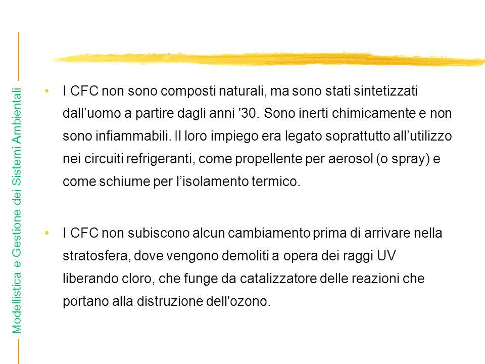 I CFC non sono composti naturali, ma sono stati sintetizzati dall'uomo a partire dagli anni 30. Sono inerti chimicamente e non sono infiammabili. Il loro impiego era legato soprattutto all'utilizzo nei circuiti refrigeranti, come propellente per aerosol (o spray) e come schiume per l'isolamento termico.
