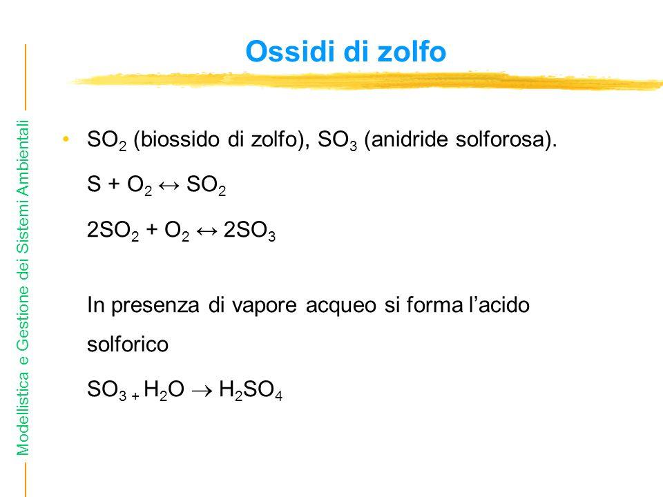 Ossidi di zolfo SO2 (biossido di zolfo), SO3 (anidride solforosa).