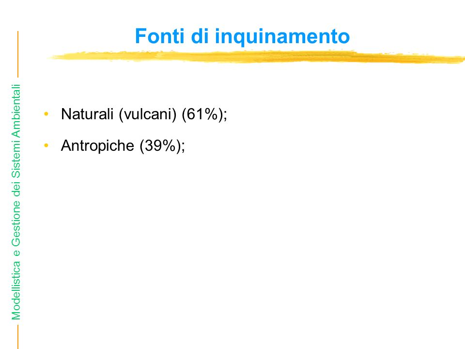Fonti di inquinamento Naturali (vulcani) (61%); Antropiche (39%);