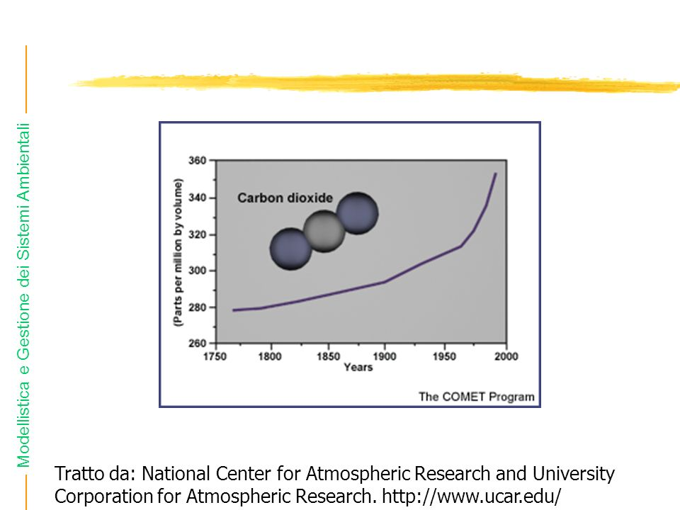 Tratto da: National Center for Atmospheric Research and University Corporation for Atmospheric Research. http://www.ucar.edu/