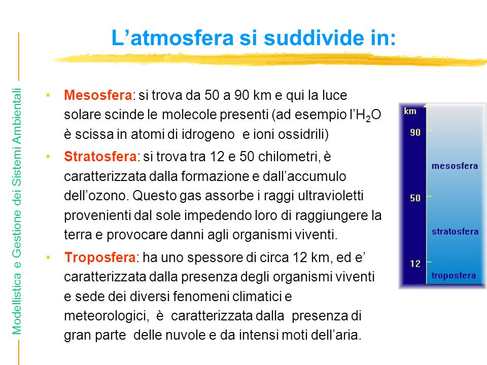 L'atmosfera si suddivide in: