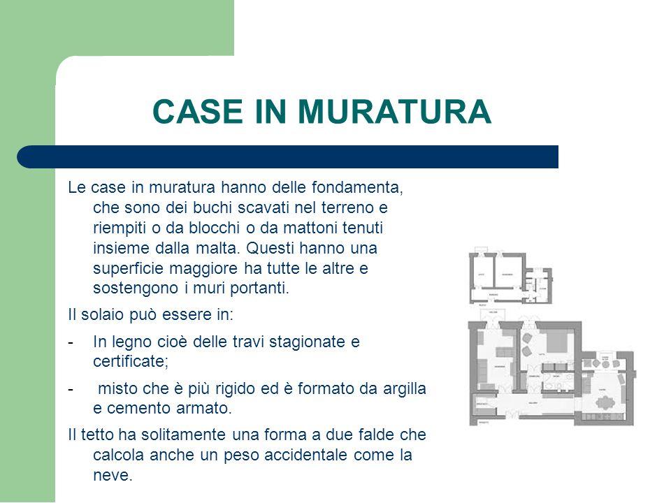 CASE IN MURATURA