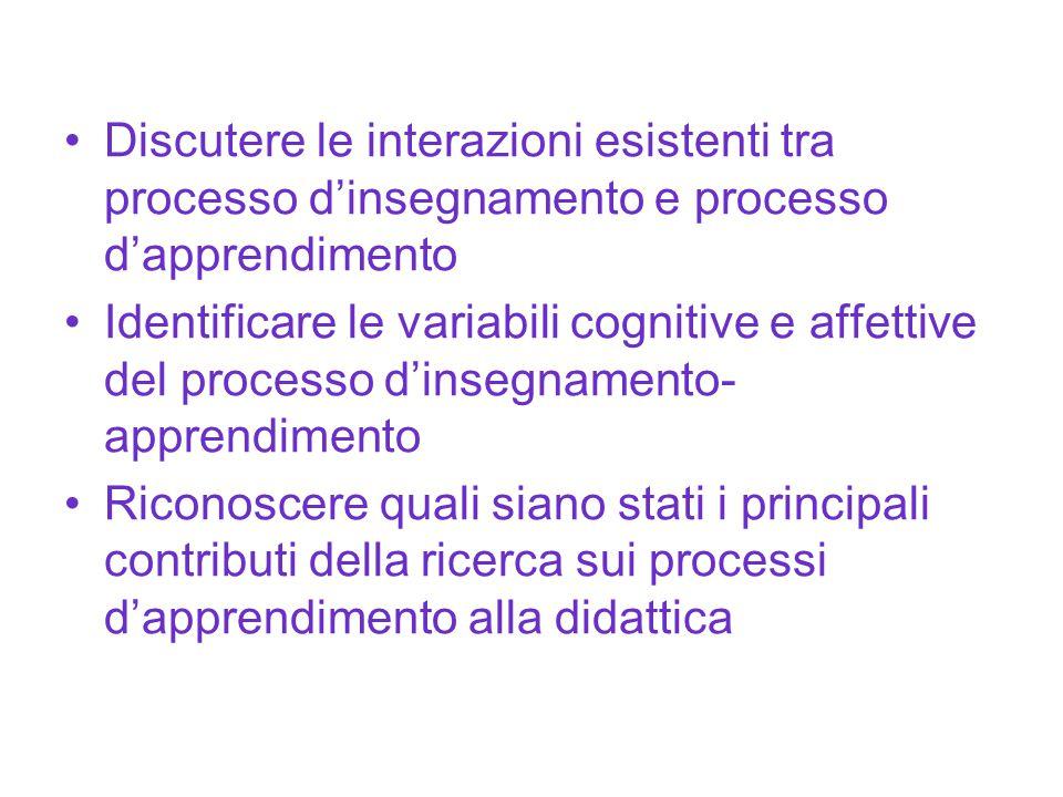 Discutere le interazioni esistenti tra processo d'insegnamento e processo d'apprendimento