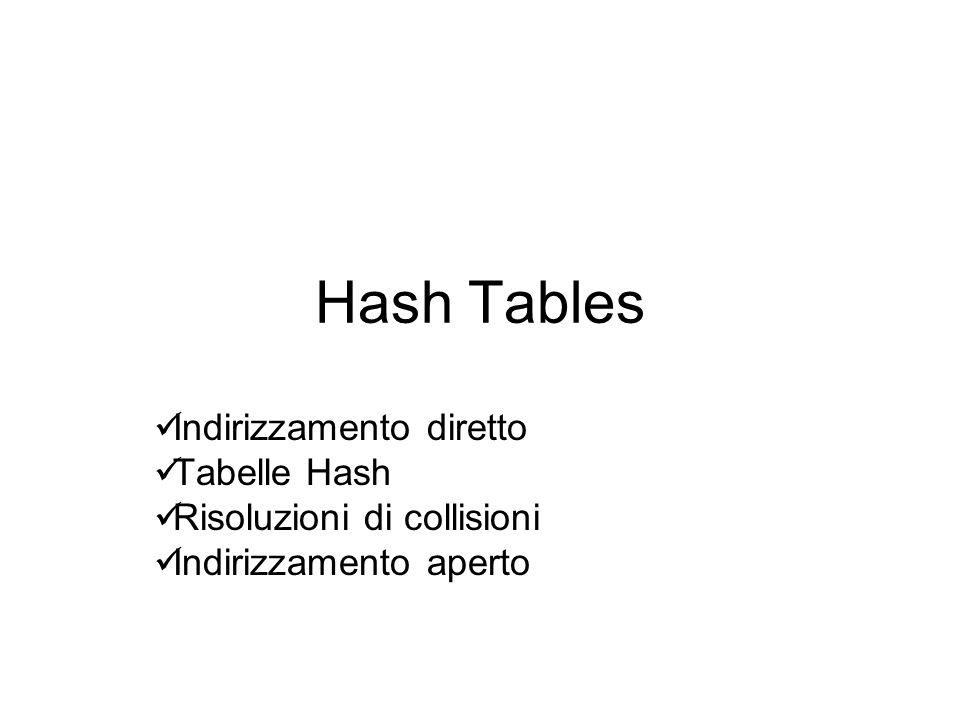 Hash Tables Indirizzamento diretto Tabelle Hash