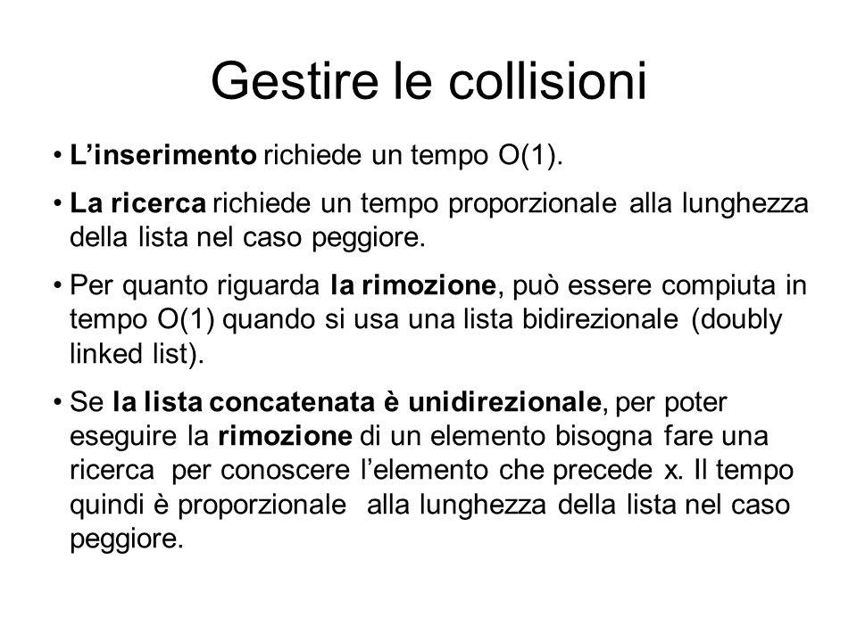 Gestire le collisioni L'inserimento richiede un tempo O(1).