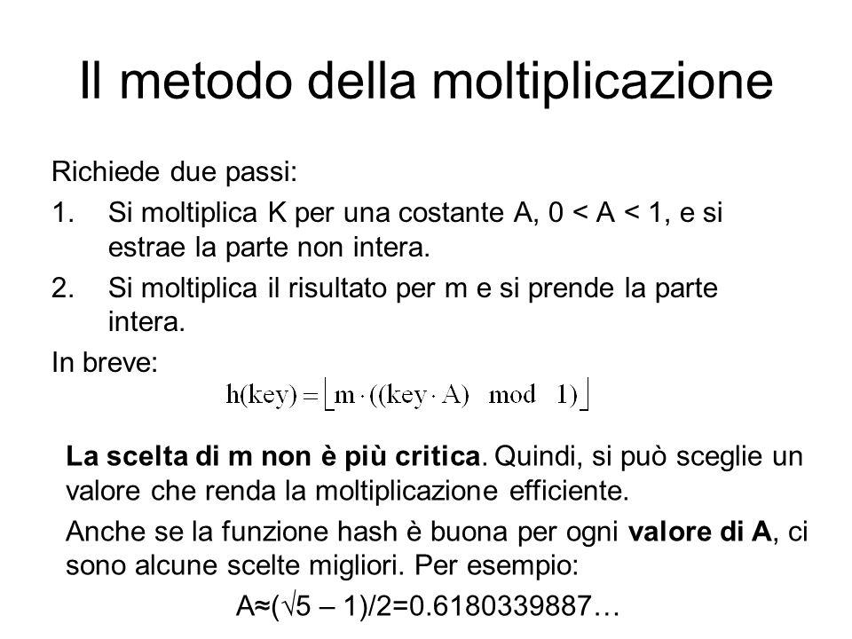 Il metodo della moltiplicazione
