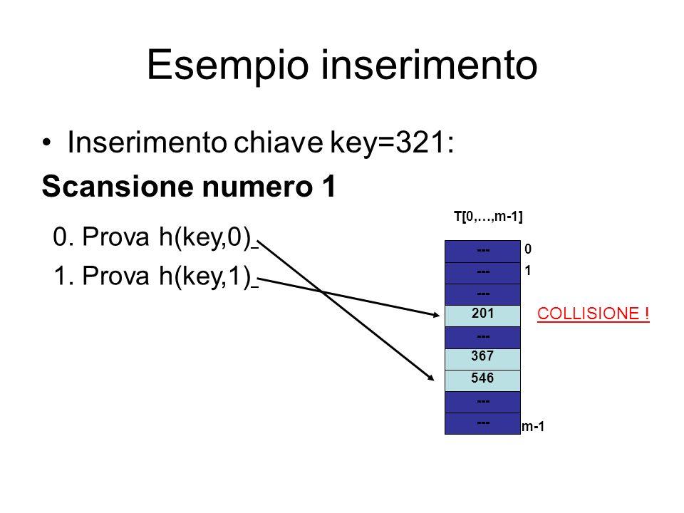 Esempio inserimento Inserimento chiave key=321: Scansione numero 1
