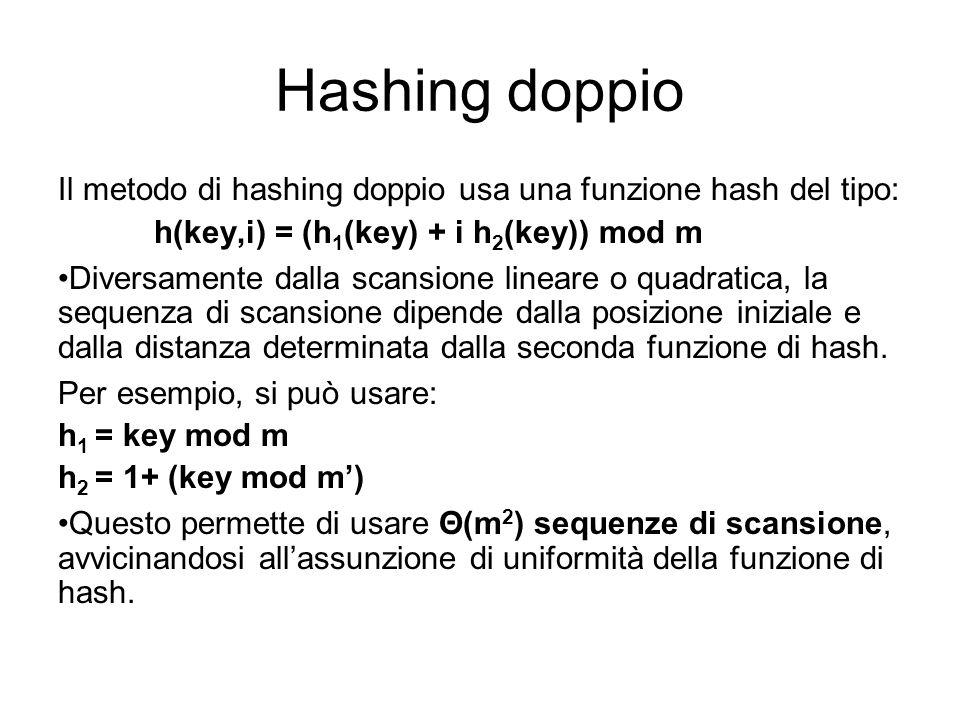 Hashing doppio Il metodo di hashing doppio usa una funzione hash del tipo: h(key,i) = (h1(key) + i h2(key)) mod m.