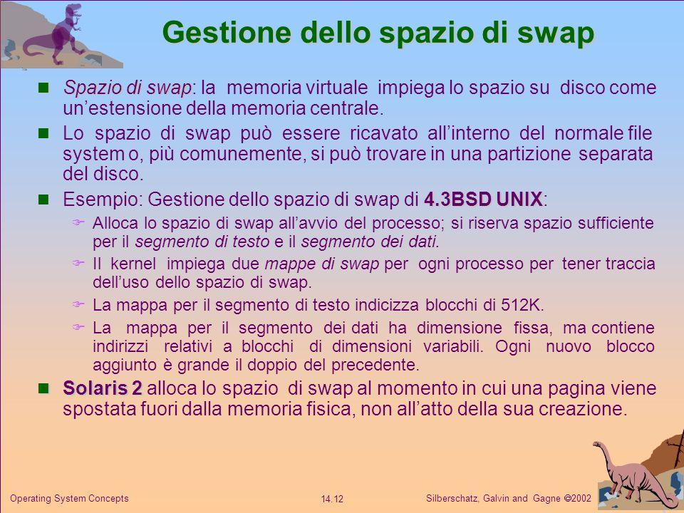 Gestione dello spazio di swap