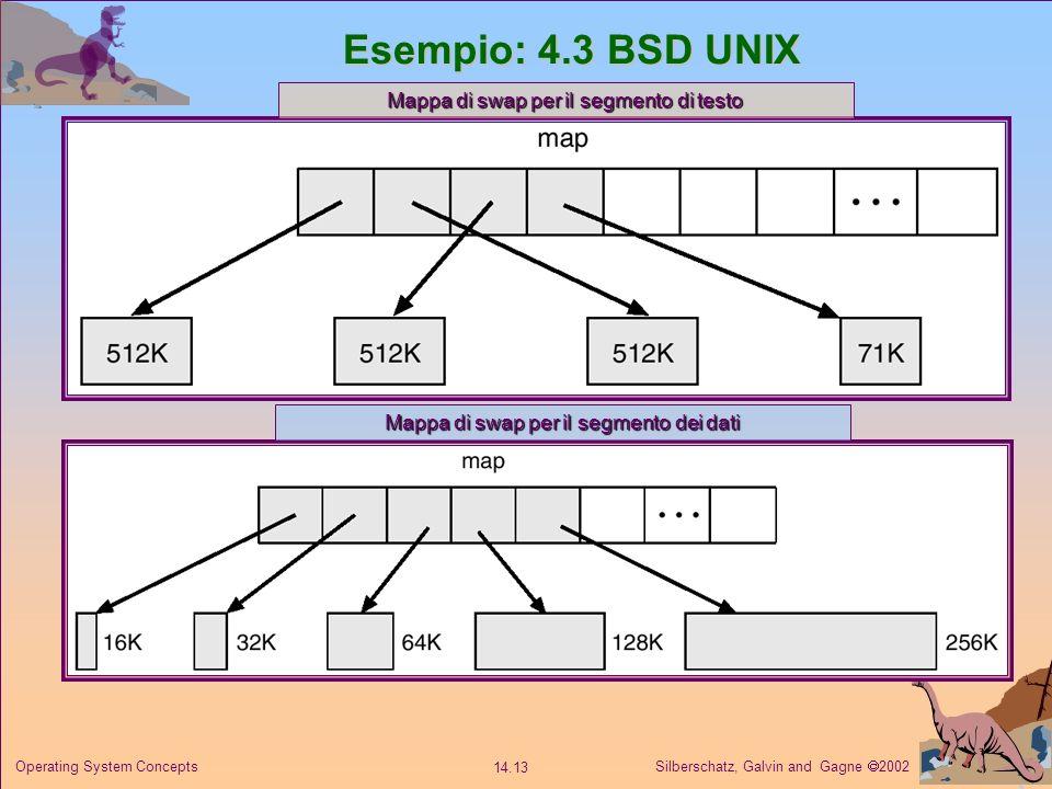 Esempio: 4.3 BSD UNIX Mappa di swap per il segmento di testo