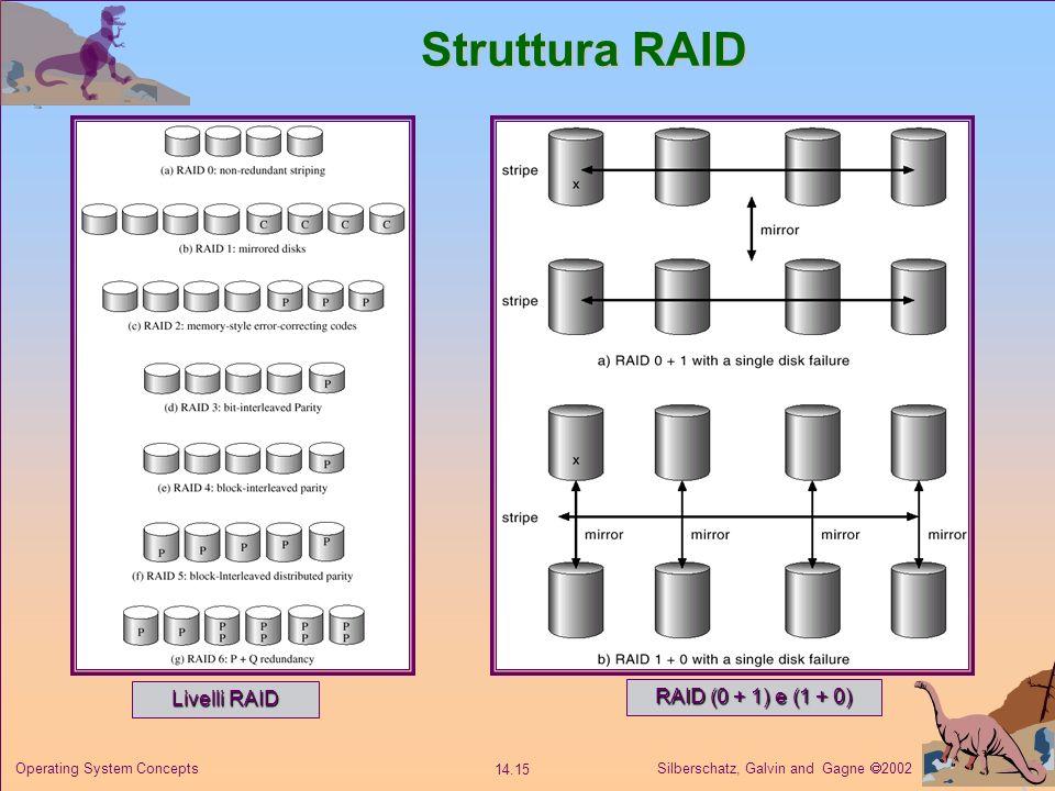 Struttura RAID Livelli RAID RAID (0 + 1) e (1 + 0)