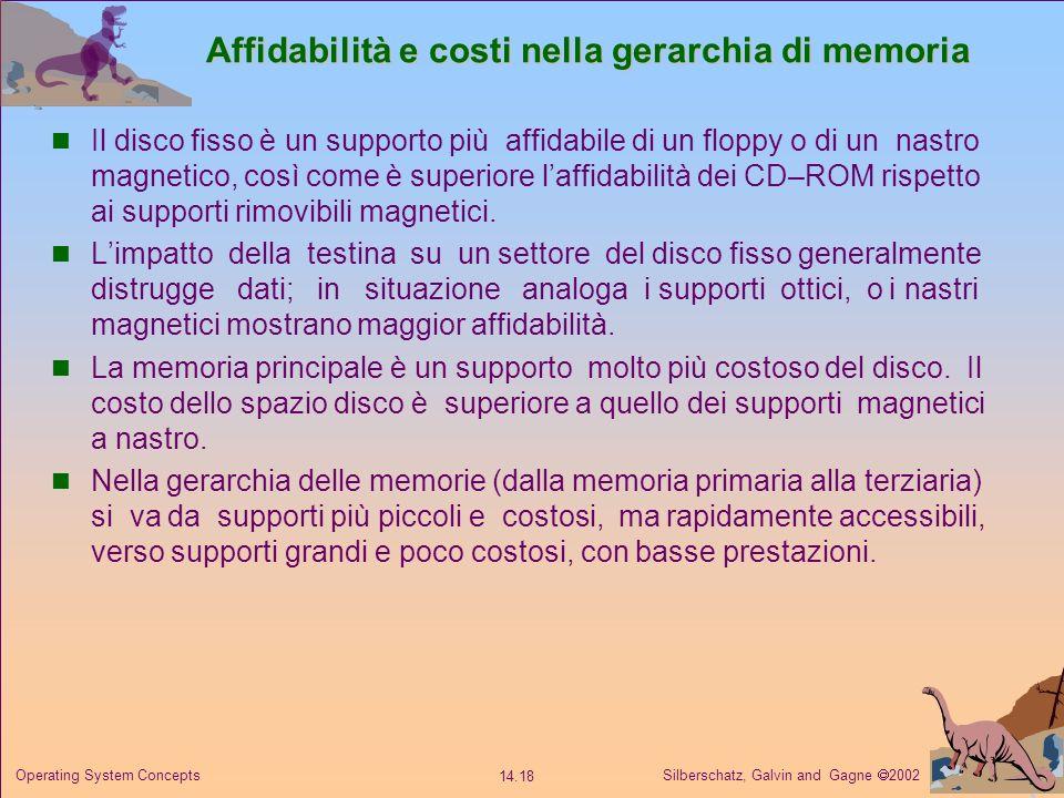 Affidabilità e costi nella gerarchia di memoria