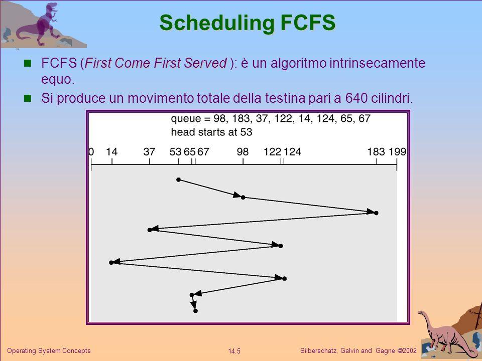 Scheduling FCFS FCFS (First Come First Served ): è un algoritmo intrinsecamente equo.