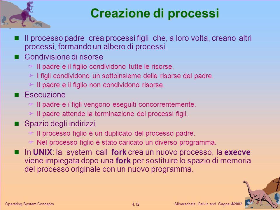 Creazione di processi Il processo padre crea processi figli che, a loro volta, creano altri processi, formando un albero di processi.