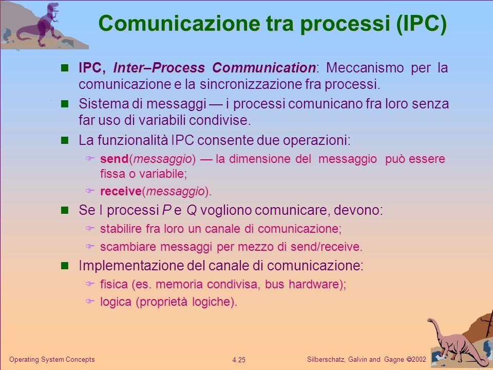 Comunicazione tra processi (IPC)