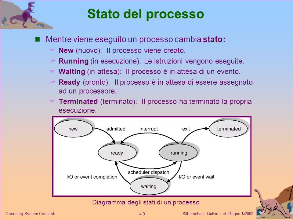 Diagramma degli stati di un processo