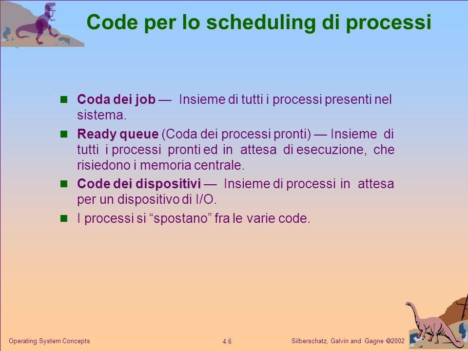 Code per lo scheduling di processi