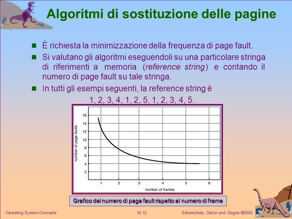 Algoritmi di sostituzione delle pagine
