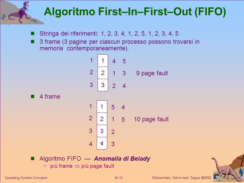 Algoritmo First–In–First–Out (FIFO)