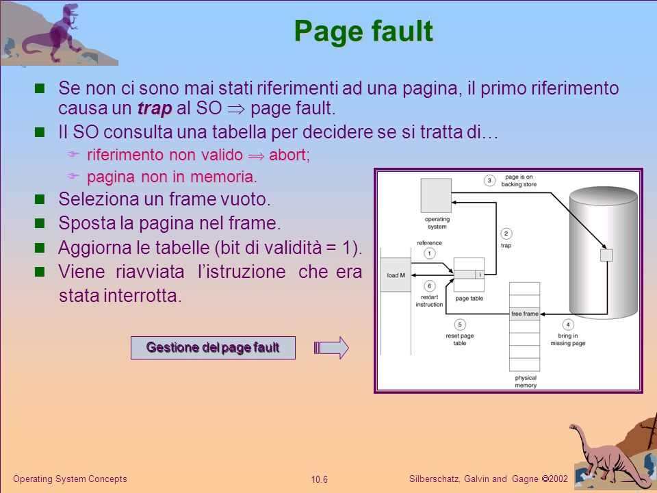 Gestione del page fault