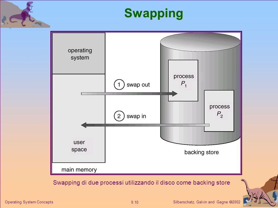 Swapping di due processi utilizzando il disco come backing store