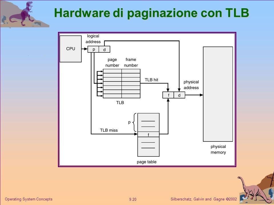 Hardware di paginazione con TLB