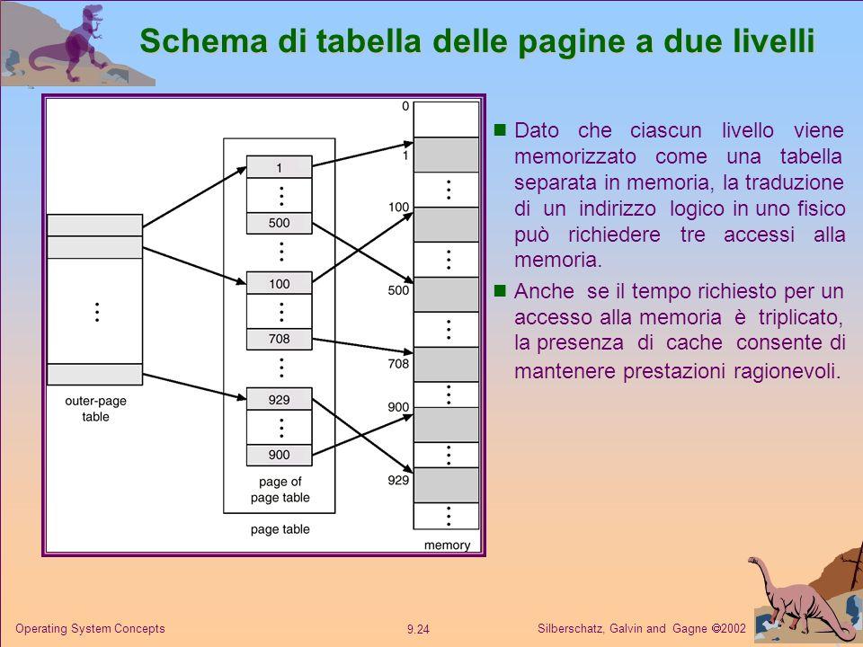 Schema di tabella delle pagine a due livelli