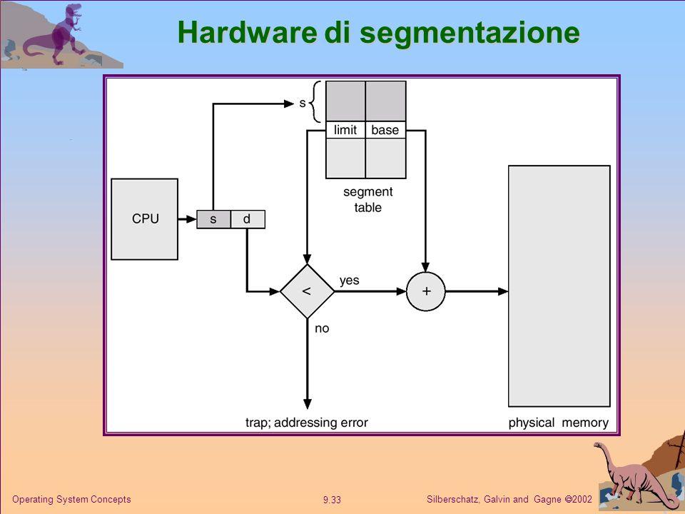 Hardware di segmentazione