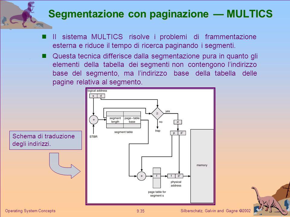 Segmentazione con paginazione — MULTICS