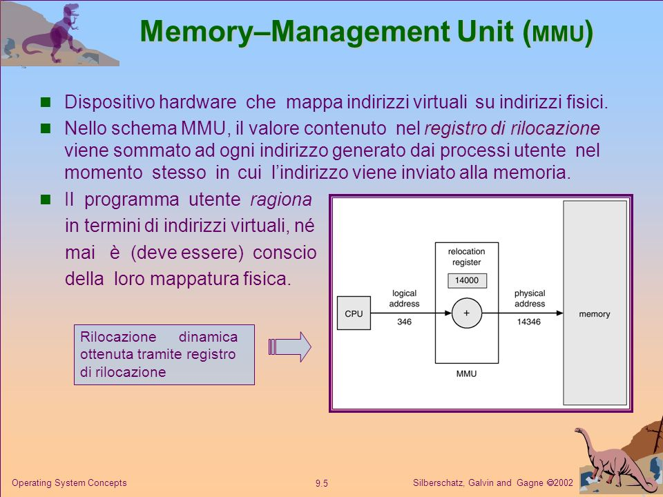 Memory–Management Unit (MMU)