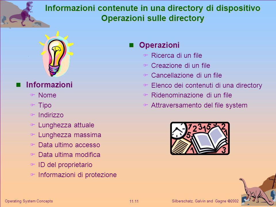 Informazioni contenute in una directory di dispositivo Operazioni sulle directory