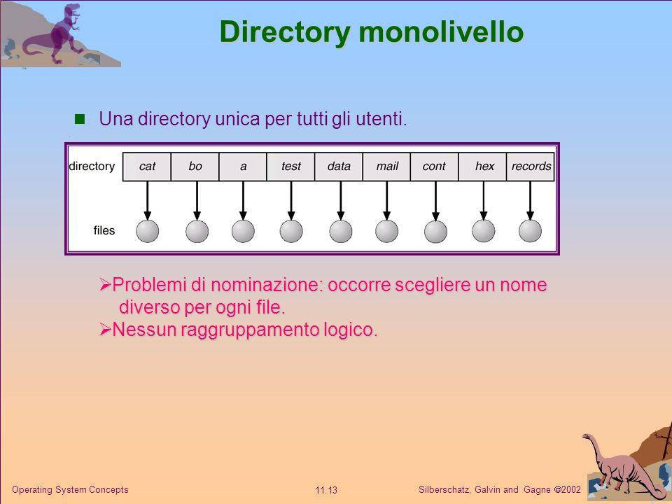 Directory monolivello