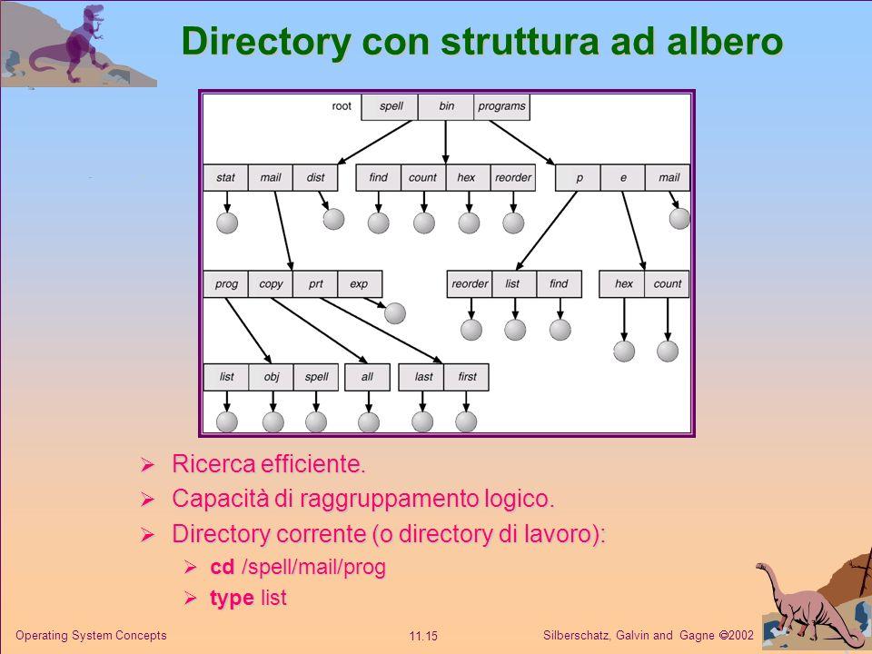 Directory con struttura ad albero