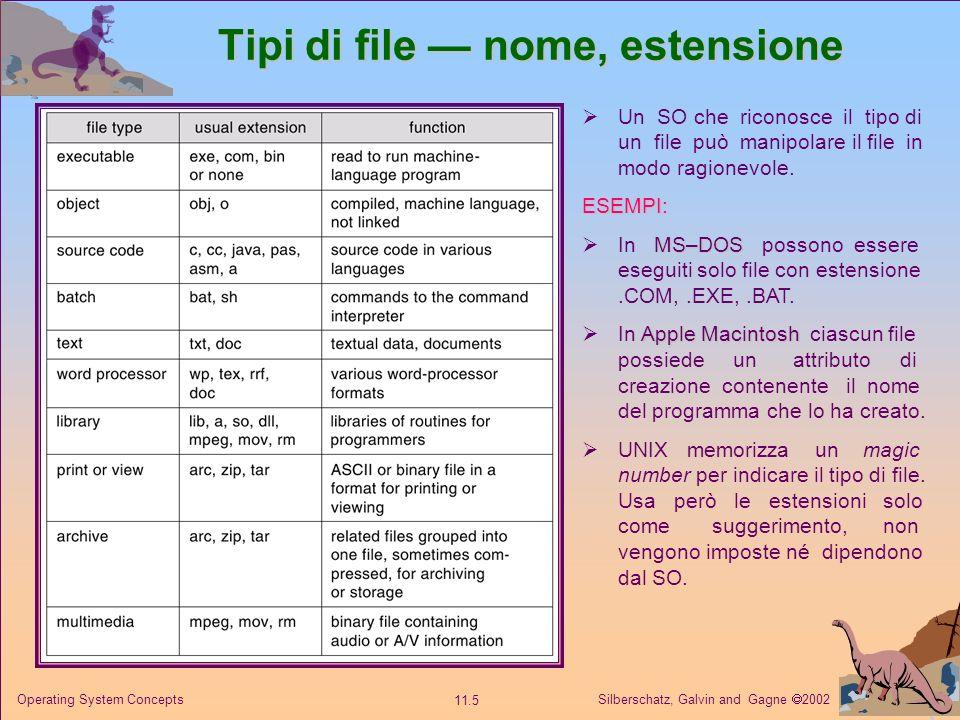 Tipi di file — nome, estensione