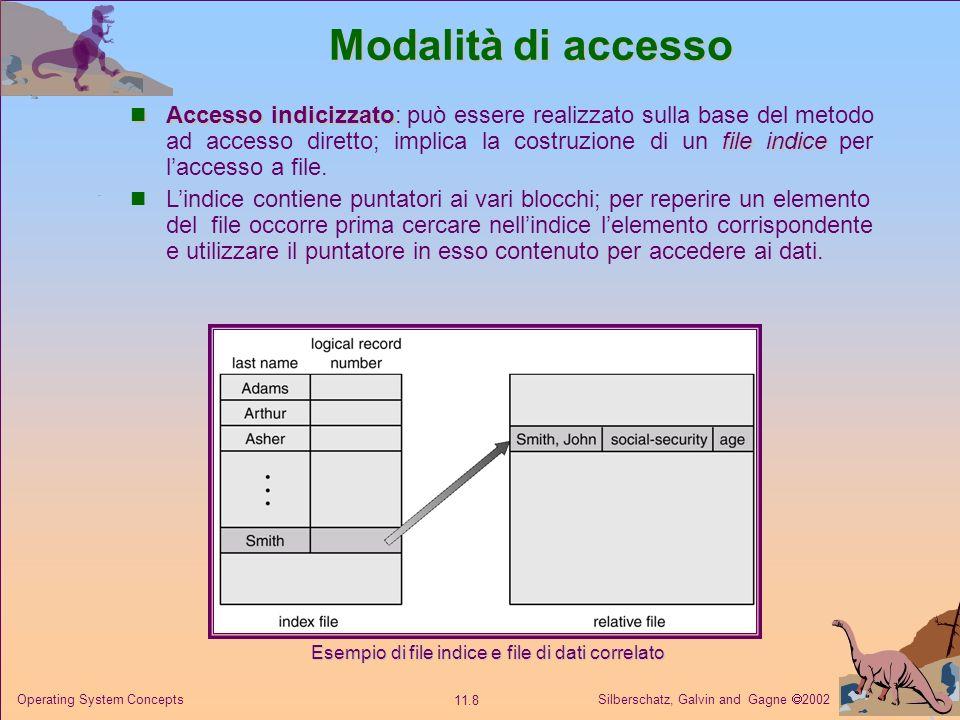 Esempio di file indice e file di dati correlato
