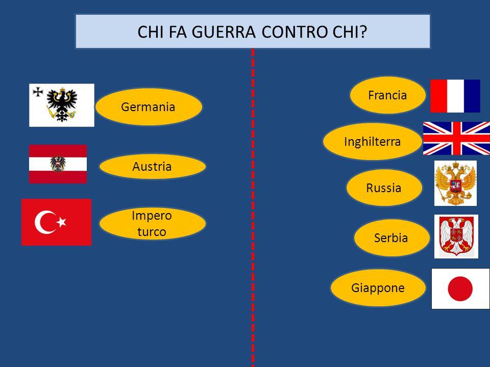 CHI FA GUERRA CONTRO CHI